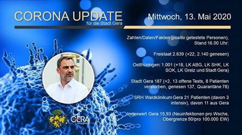 Bild mit Corona-Informationen vom 13.05.2020